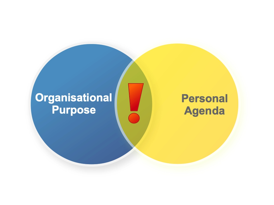 when personal