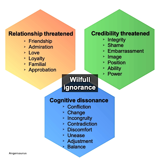 wilful